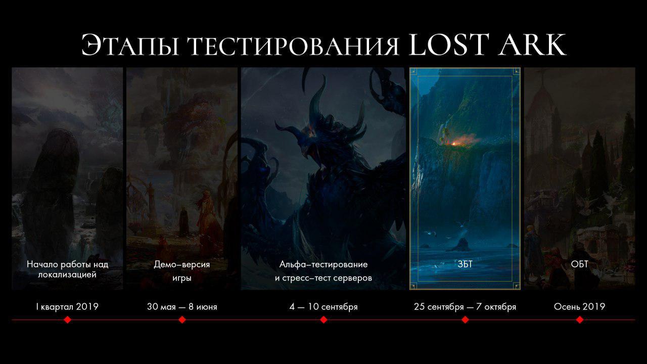 Lost Ark: ЗБТ Lost Ark пройдет с 25 сентября по 7 октября