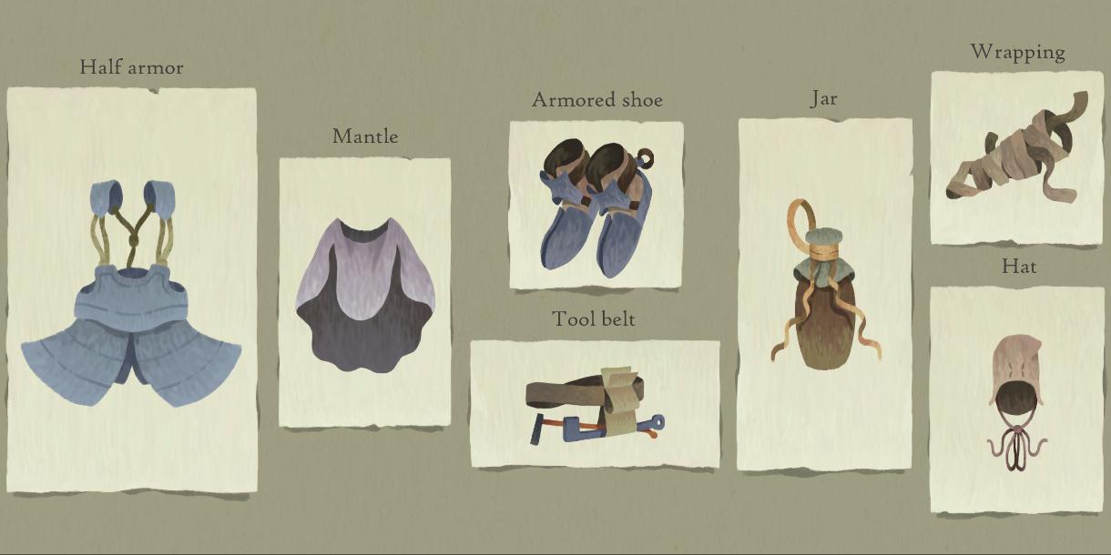 Book of Travels: Вещи и их предназначение